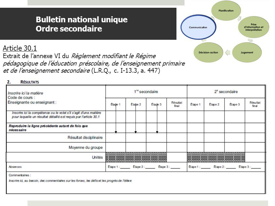 BDGAP-RI- Document de travail Bulletin national unique Ordre secondaire (suite) Article 30.1