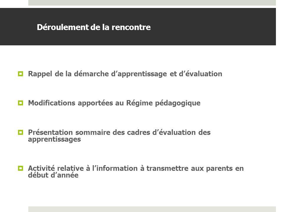 BDGAP-RI- Document de travail D Rappel de la démarche dapprentissage et dévaluation