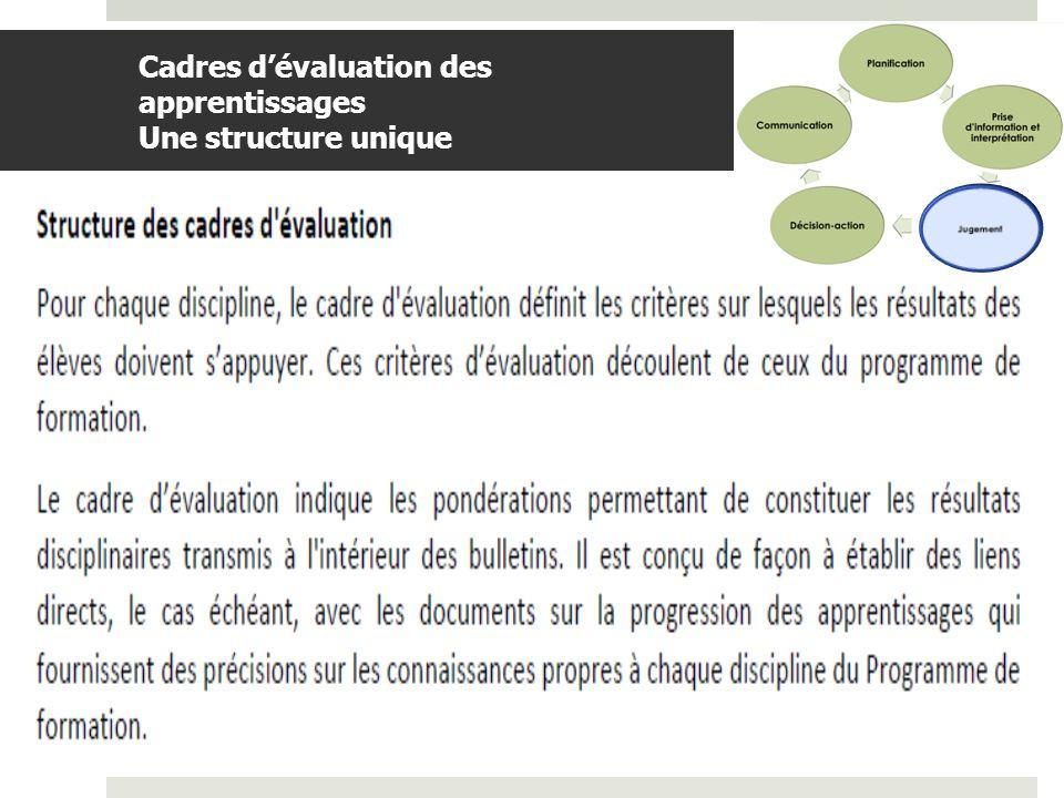 BDGAP-RI- Document de travail Exemple en français, ordre primaire Écrire des textes variés