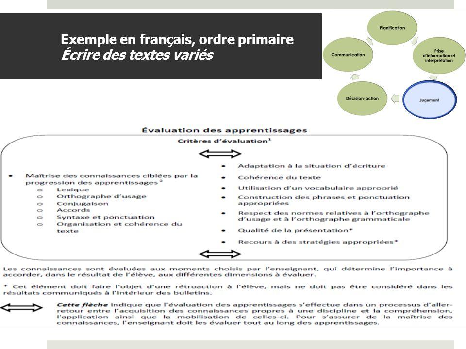 BDGAP-RI- Document de travail Exemple en français, ordre primaire Écrire des textes variés (suite)