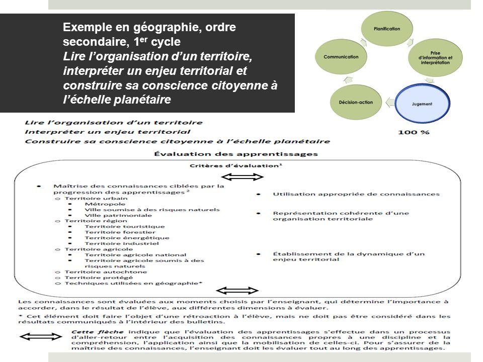 BDGAP-RI- Document de travail Exemple en géographie, ordre secondaire, 1 er cycle Lire lorganisation dun territoire, interpréter un enjeu territorial et construire sa conscience citoyenne à léchelle planétaire (suite)