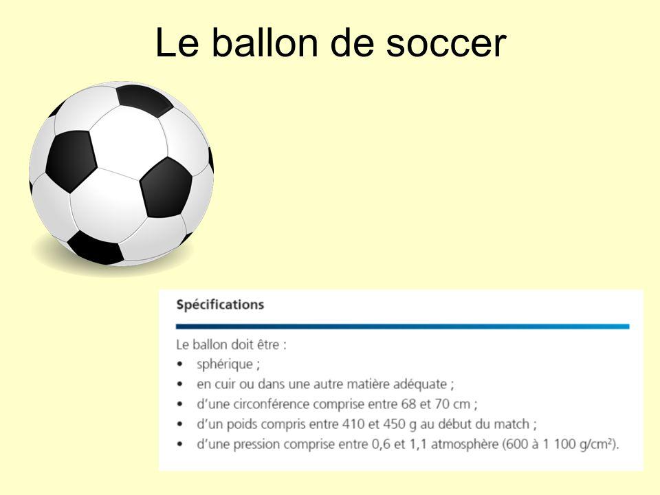 14 Le ballon de soccer