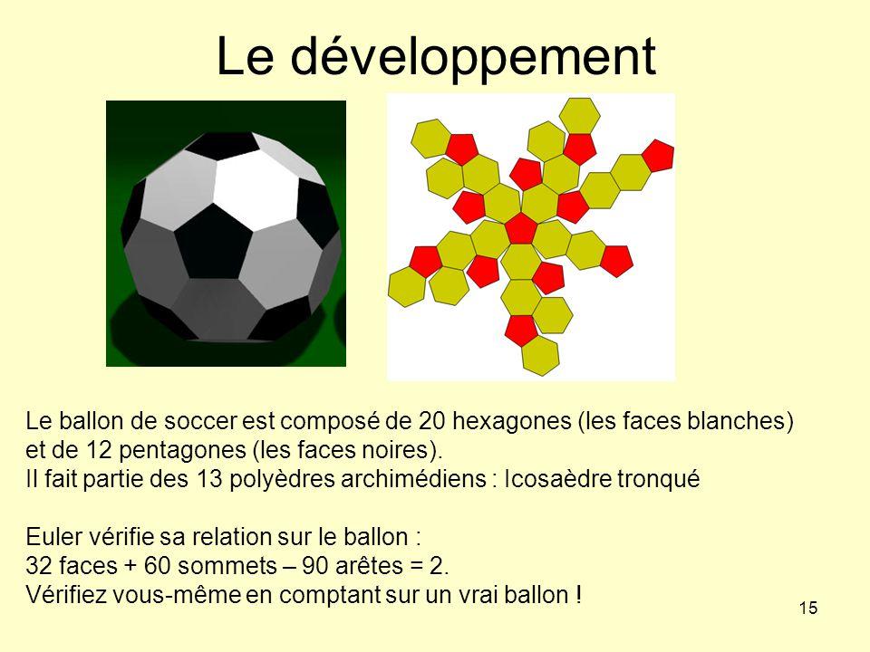 15 Le développement Le ballon de soccer est composé de 20 hexagones (les faces blanches) et de 12 pentagones (les faces noires). Il fait partie des 13