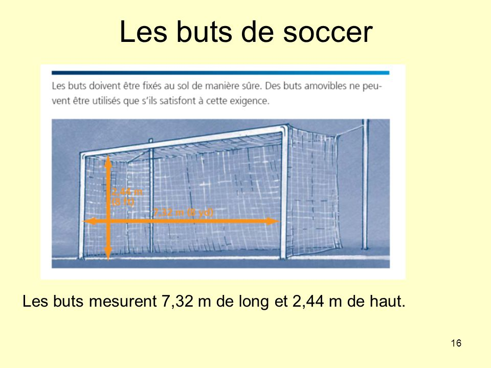 16 Les buts de soccer Les buts mesurent 7,32 m de long et 2,44 m de haut.