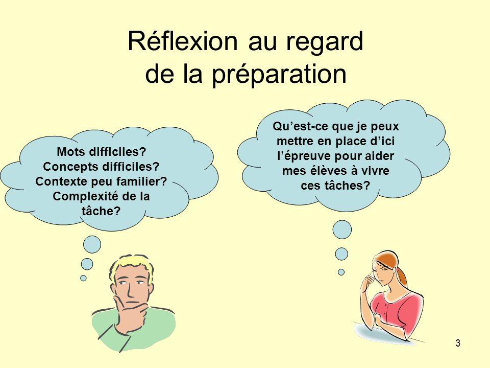 3 Réflexion au regard de la préparation Mots difficiles? Concepts difficiles? Contexte peu familier? Complexité de la tâche? Quest-ce que je peux mett