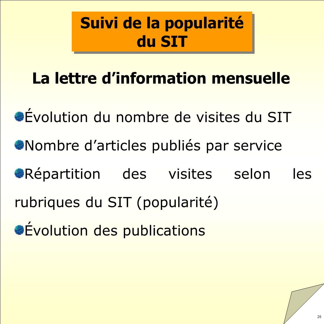 26 Suivi de la popularité du SIT La lettre dinformation mensuelle Évolution du nombre de visites du SIT Nombre darticles publiés par service Répartiti