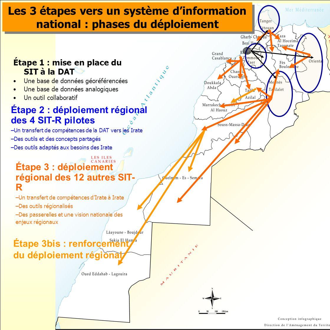 32 Les 3 étapes vers un système dinformation national : phases du déploiement Étape 1 : mise en place du SIT à la DAT Une base de données géoréférencé