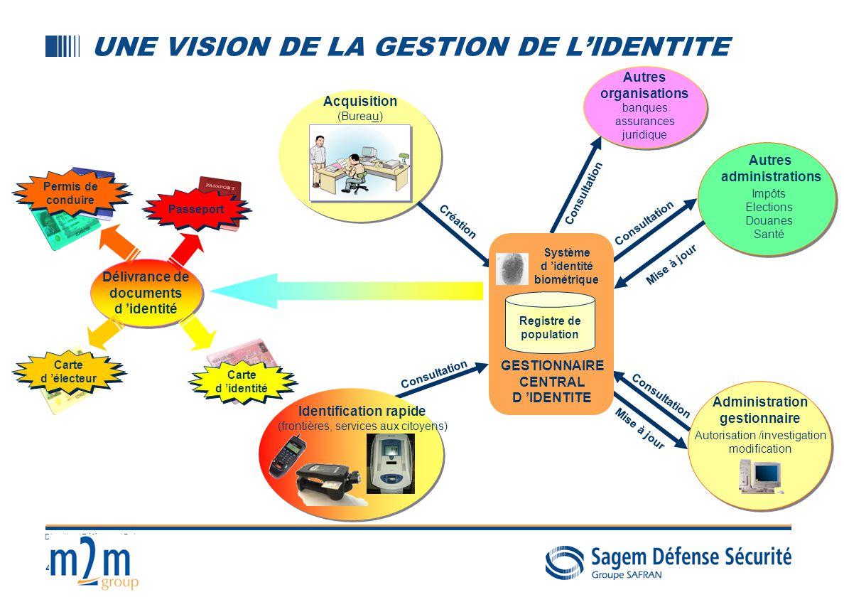 4 Direction / Référence / Date UNE VISION DE LA GESTION DE LIDENTITE Délivrance de documents d identité Délivrance de documents d identité Passeport P