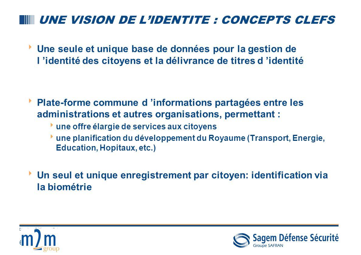 6 Direction / Référence / Date UNE VISION DE LIDENTITE : CONCEPTS CLEFS Une seule et unique base de données pour la gestion de l identité des citoyens
