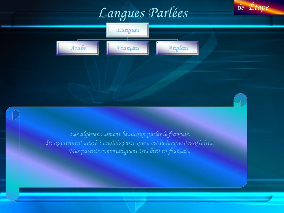 Langues Parlées Langues ArabeFrançaisAnglais 6e Étape Les algériens aiment beaucoup parler le français. Ils apprennent aussi langlais parce que cest l