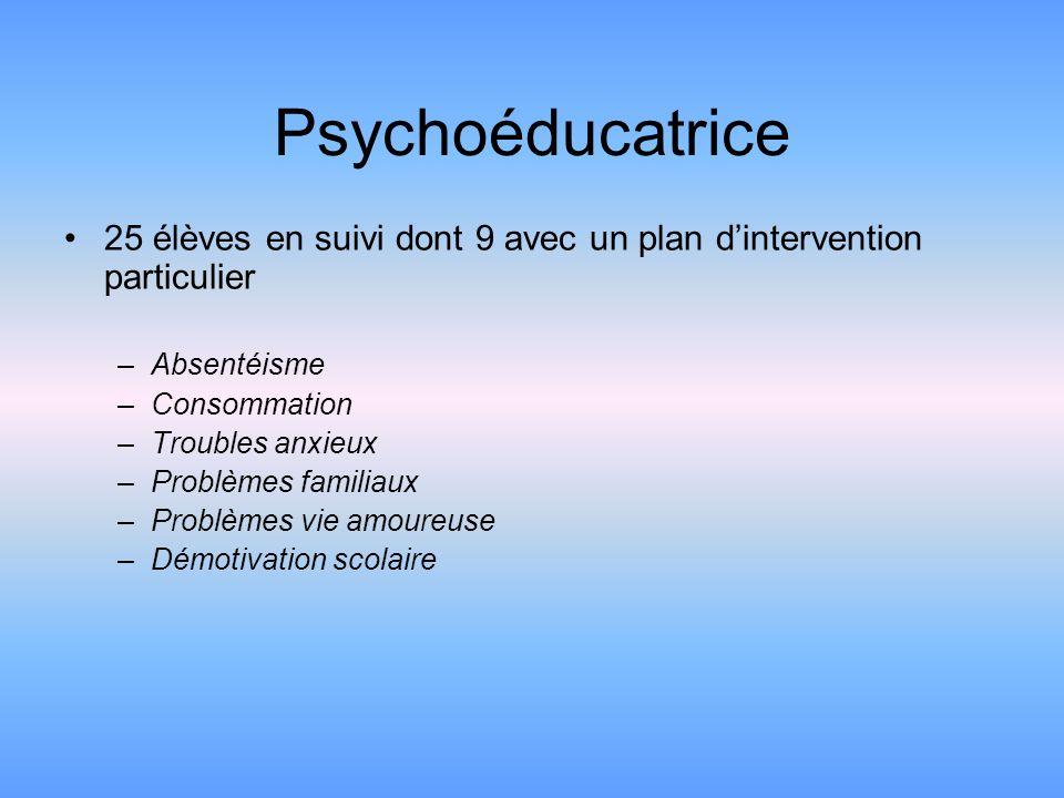 Psychoéducatrice 25 élèves en suivi dont 9 avec un plan dintervention particulier –Absentéisme –Consommation –Troubles anxieux –Problèmes familiaux –Problèmes vie amoureuse –Démotivation scolaire