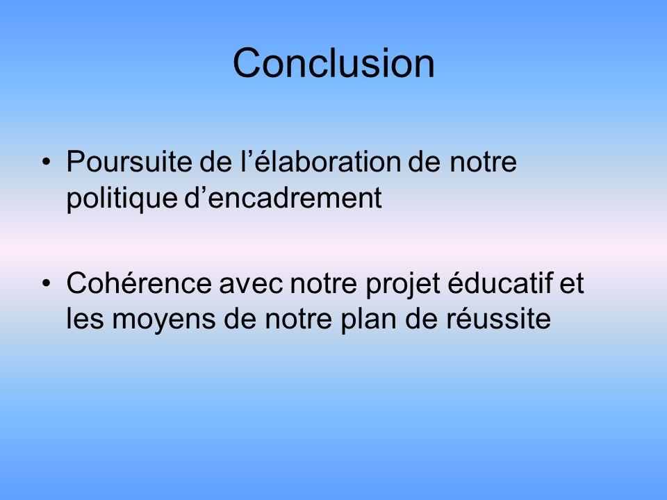 Conclusion Poursuite de lélaboration de notre politique dencadrement Cohérence avec notre projet éducatif et les moyens de notre plan de réussite