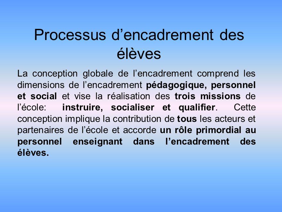 Processus dencadrement des élèves La conception globale de lencadrement comprend les dimensions de lencadrement pédagogique, personnel et social et vi