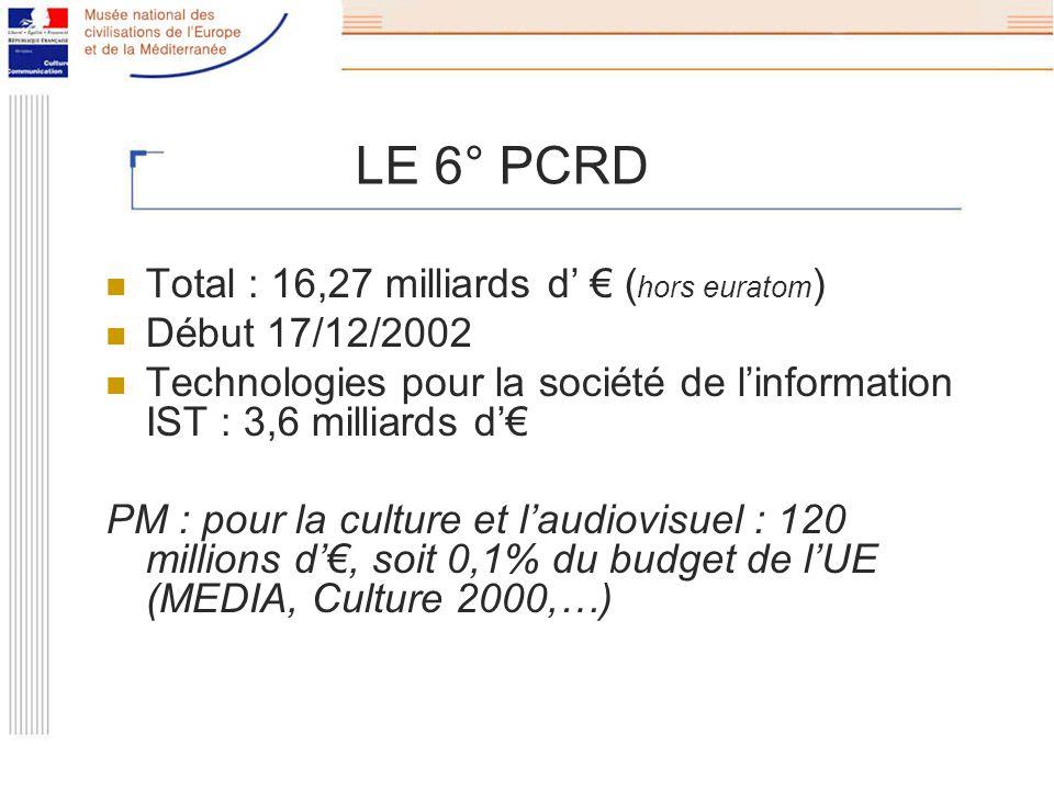 LE 6° PCRD Total : 16,27 milliards d ( hors euratom ) Début 17/12/2002 Technologies pour la société de linformation IST : 3,6 milliards d PM : pour la culture et laudiovisuel : 120 millions d, soit 0,1% du budget de lUE (MEDIA, Culture 2000,…)