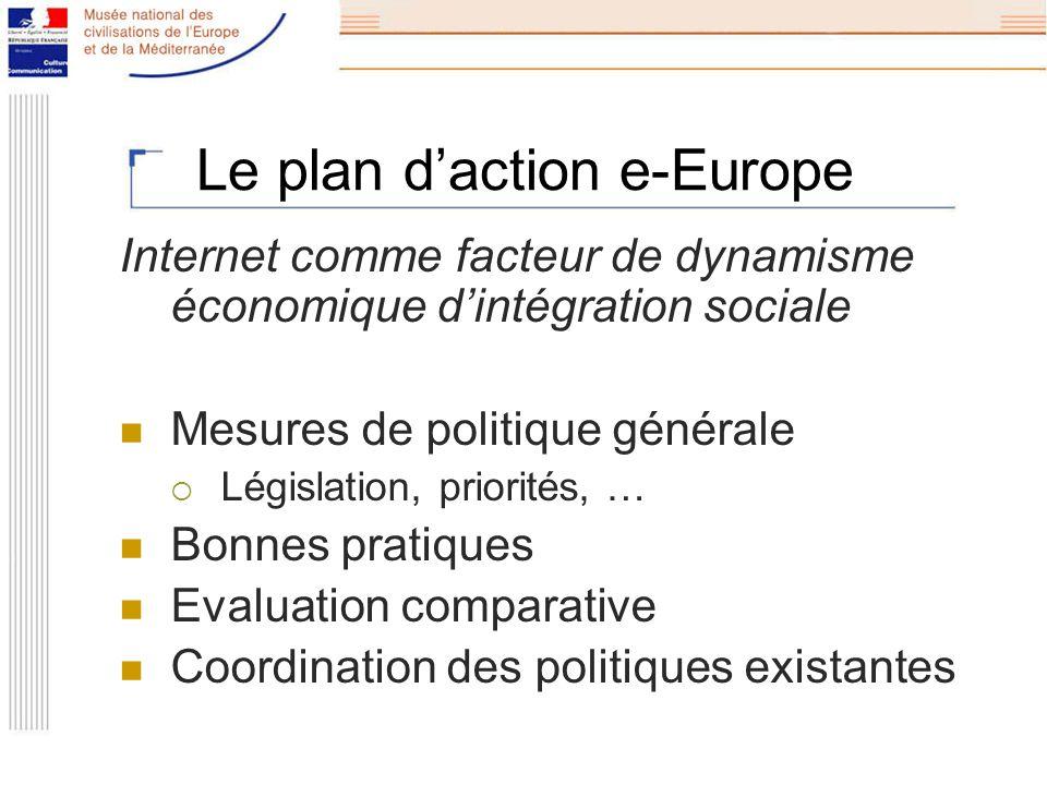 Europe et patrimoine numérique Coordonner les politiques de numérisation Préserver la mémoire de demain - Stimuler la recherche (IST,..) - Multiplier les services de valorisation : eTen, eContent, programmes de coopération, programmes régionaux,..