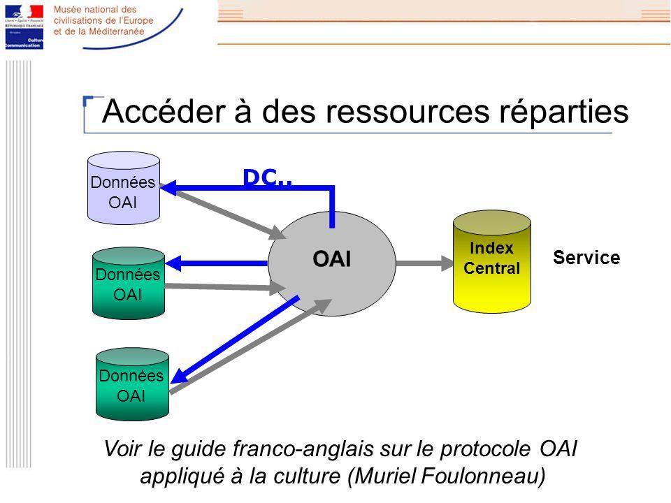 Accéder à des ressources réparties OAI Données OAI DC..