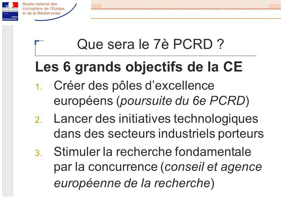 Que sera le 7è PCRD . Les 6 grands objectifs de la CE 1.