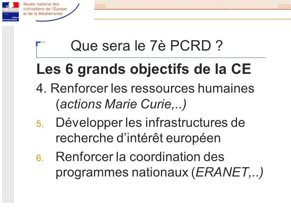 Que sera le 7è PCRD . Les 6 grands objectifs de la CE 4.