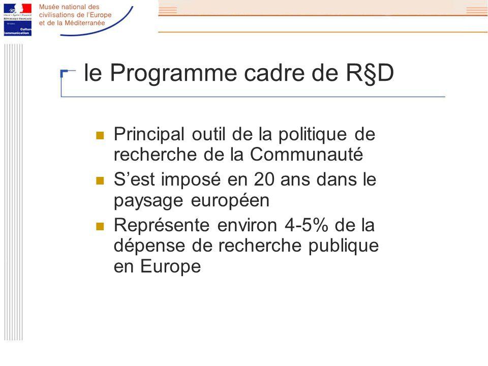 le Programme cadre de R§D Principal outil de la politique de recherche de la Communauté Sest imposé en 20 ans dans le paysage européen Représente environ 4-5% de la dépense de recherche publique en Europe