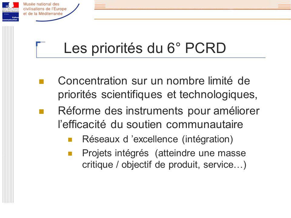 Les priorités du 6° PCRD Concentration sur un nombre limité de priorités scientifiques et technologiques, Réforme des instruments pour améliorer lefficacité du soutien communautaire Réseaux d excellence (intégration) Projets intégrés (atteindre une masse critique / objectif de produit, service…)
