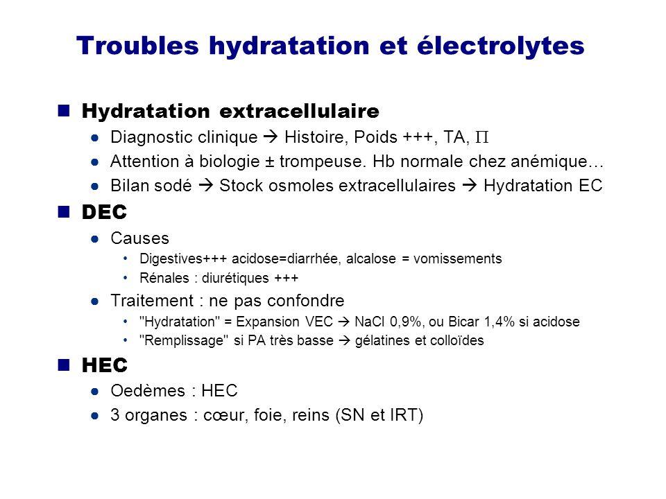 Troubles hydratation et électrolytes Hydratation intracellulaire Diagnostic biologique in fine Bilan hydrique Stock eau organisme Hydratation IC Osmolarité IC Osmolarité EC Natrémie Ne préjuge pas du bilan sodé.