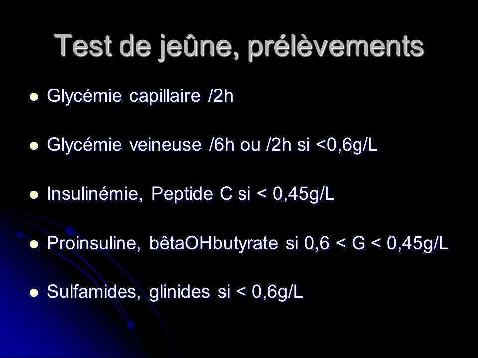 Test de jeûne, prélèvements Glycémie capillaire /2h Glycémie capillaire /2h Glycémie veineuse /6h ou /2h si <0,6g/L Glycémie veineuse /6h ou /2h si <0