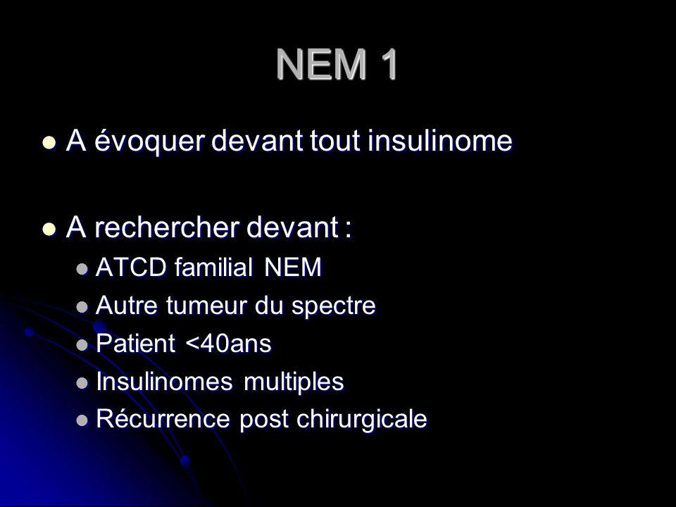 NEM 1 A évoquer devant tout insulinome A évoquer devant tout insulinome A rechercher devant : A rechercher devant : ATCD familial NEM ATCD familial NE