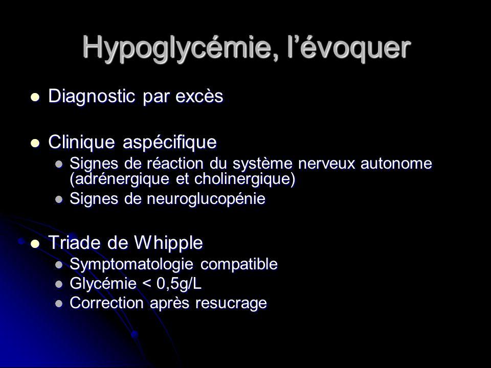 Hypoglycémie et situations particulières Insuffisance hépatocellulaire, rénale, surrénale, antéhypophysaire Insuffisance hépatocellulaire, rénale, surrénale, antéhypophysaire Iatrogénie / toxique Iatrogénie / toxique Dénutrition Dénutrition Gastrectomie (GLP1) Gastrectomie (GLP1) Hypoglycémie paranéoplasique Hypoglycémie paranéoplasique Hypoglycémie réactionnelle / fonctionnelle Hypoglycémie réactionnelle / fonctionnelle