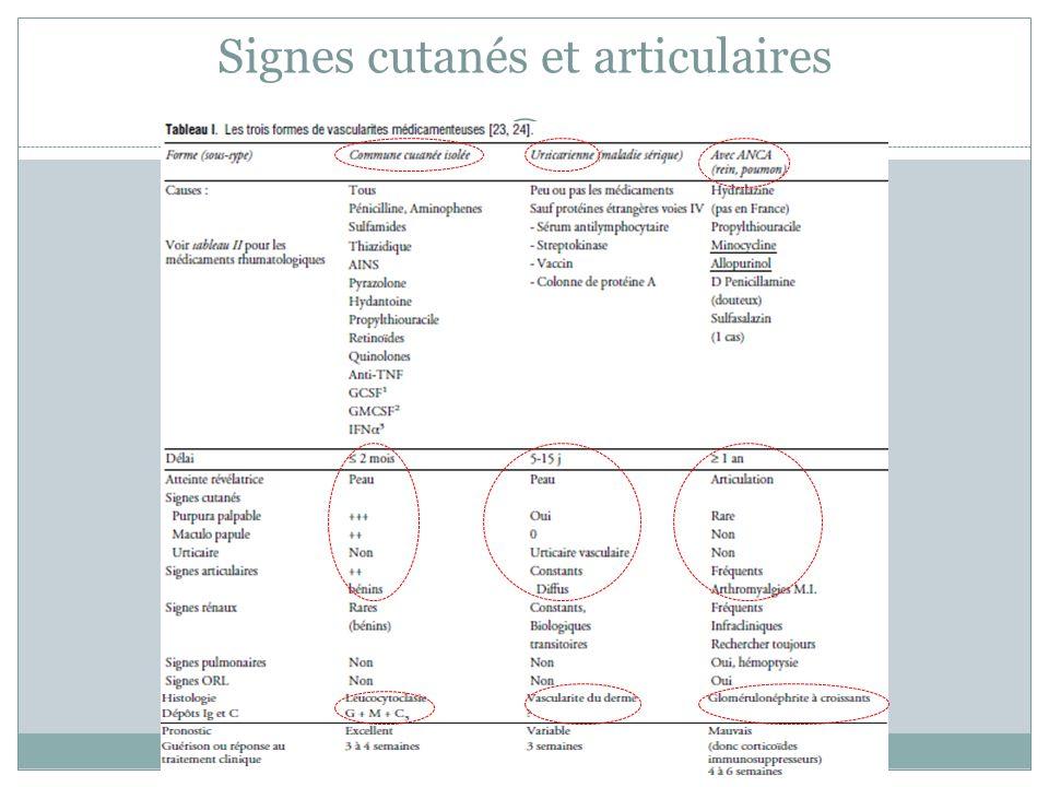 Signes cutanés et articulaires