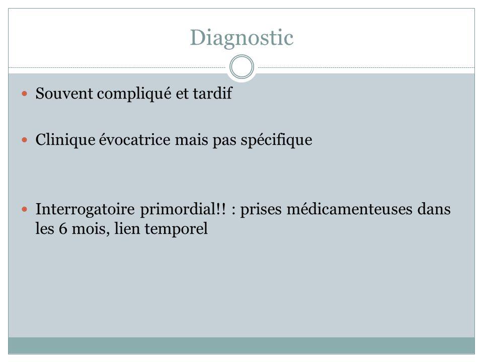 Diagnostic Souvent compliqué et tardif Clinique évocatrice mais pas spécifique Interrogatoire primordial!! : prises médicamenteuses dans les 6 mois, l