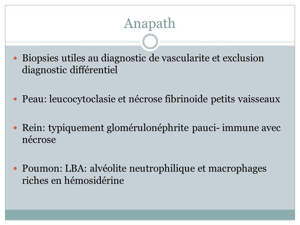 Anapath Biopsies utiles au diagnostic de vascularite et exclusion diagnostic différentiel Peau: leucocytoclasie et nécrose fibrinoide petits vaisseaux
