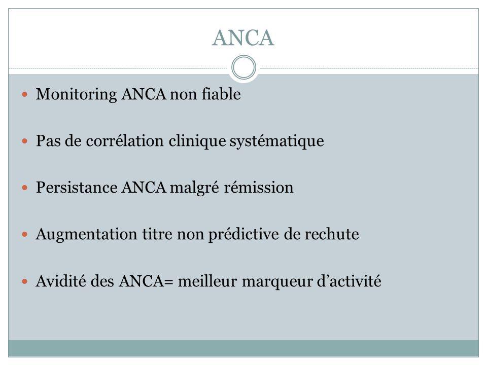 ANCA Monitoring ANCA non fiable Pas de corrélation clinique systématique Persistance ANCA malgré rémission Augmentation titre non prédictive de rechut