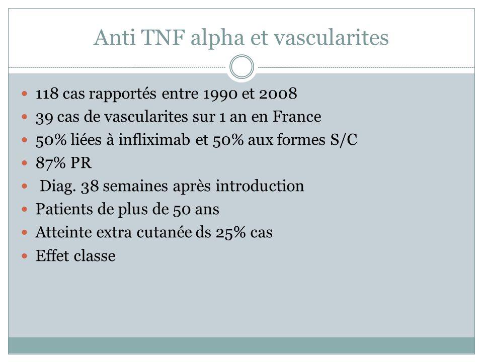 Anti leucotriène et Churg and Strauss.