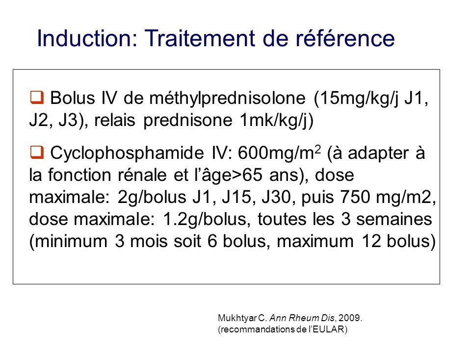 Induction: Traitement de référence Bolus IV de méthylprednisolone (15mg/kg/j J1, J2, J3), relais prednisone 1mk/kg/j) Cyclophosphamide IV: 600mg/m 2 (
