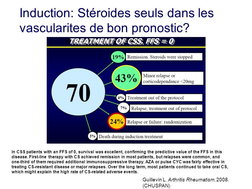 Induction: Stéroides seuls dans les vascularites de bon pronostic? In CSS patients with an FFS of 0, survival was excellent, confirming the predictive