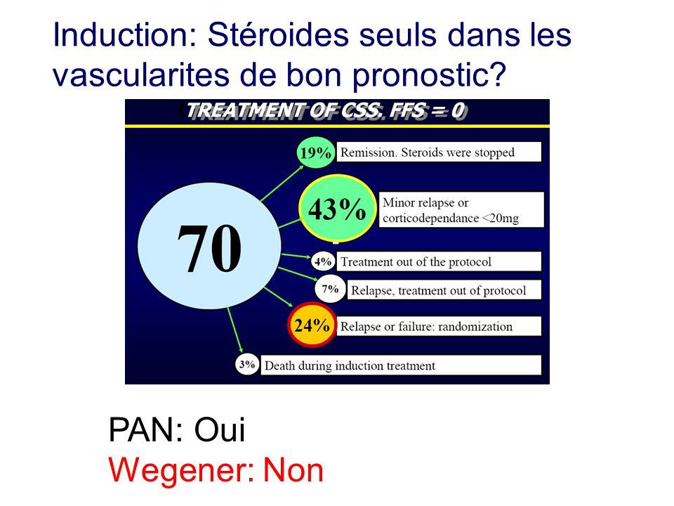 Induction: Stéroides seuls dans les vascularites de bon pronostic? PAN: Oui Wegener: Non