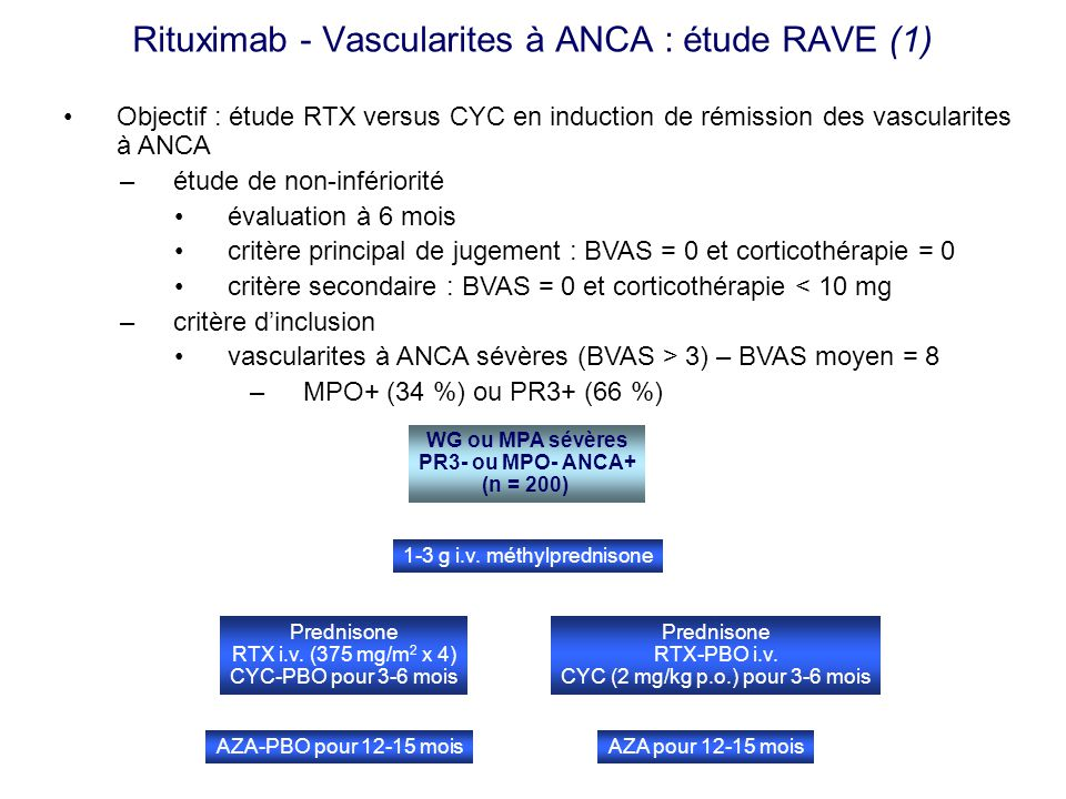 Rituximab - Vascularites à ANCA : étude RAVE (1) ACR 2009 - Daprès Stone (550) WG ou MPA sévères PR3- ou MPO- ANCA+ (n = 200) 1-3 g i.v. méthylprednis