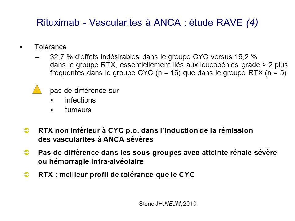 Rituximab - Vascularites à ANCA : étude RAVE (4) Tolérance –32,7 % deffets indésirables dans le groupe CYC versus 19,2 % dans le groupe RTX, essentiel