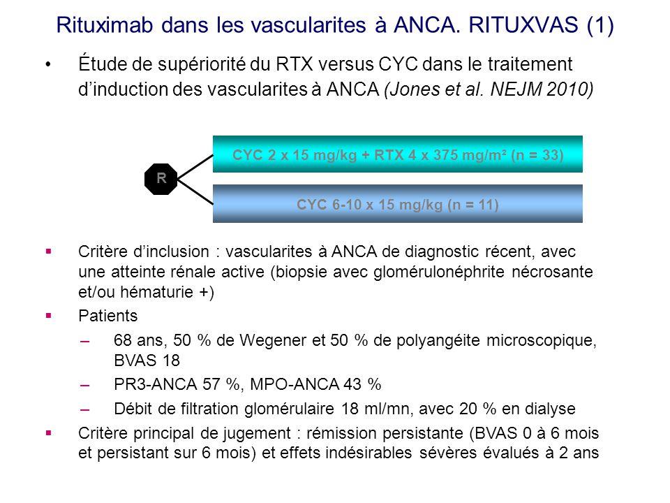 Rituximab dans les vascularites à ANCA. RITUXVAS (1) Étude de supériorité du RTX versus CYC dans le traitement dinduction des vascularites à ANCA (Jon