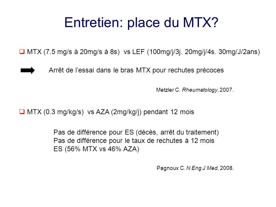 Entretien: place du MTX? MTX (7.5 mg/s à 20mg/s à 8s) vs LEF (100mg/j/3j. 20mg/j/4s. 30mg/J/2ans) Arrêt de lessai dans le bras MTX pour rechutes préco