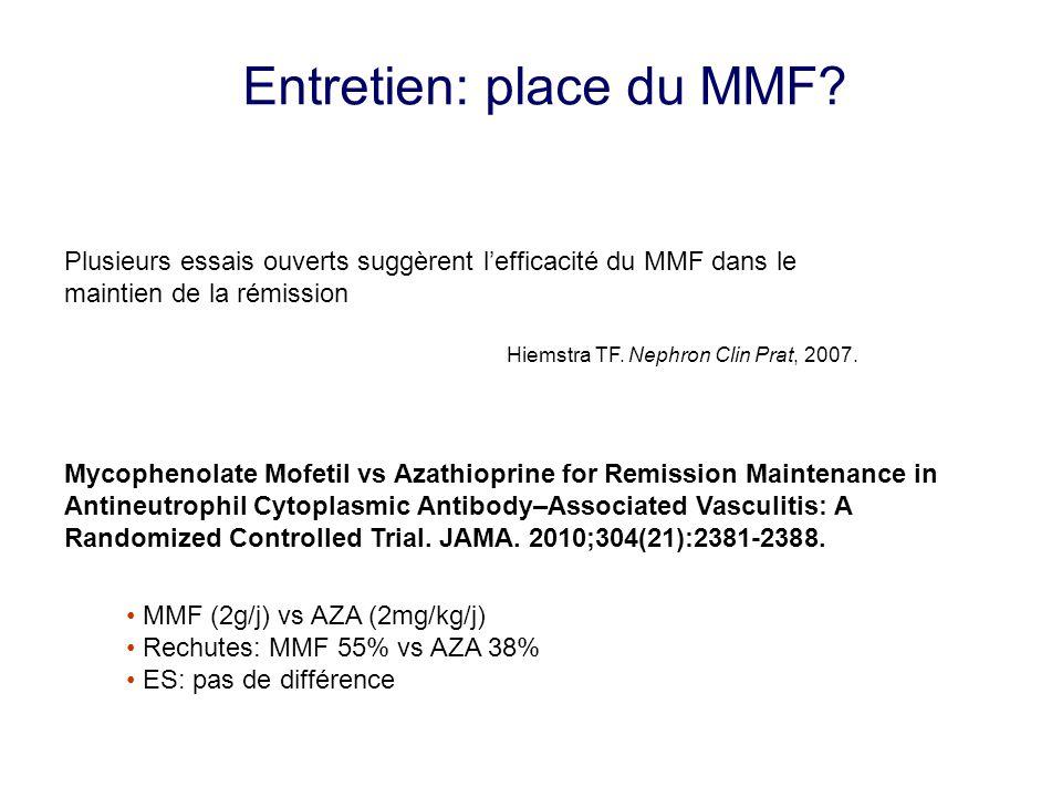 Entretien: place du MMF? Plusieurs essais ouverts suggèrent lefficacité du MMF dans le maintien de la rémission Hiemstra TF. Nephron Clin Prat, 2007.