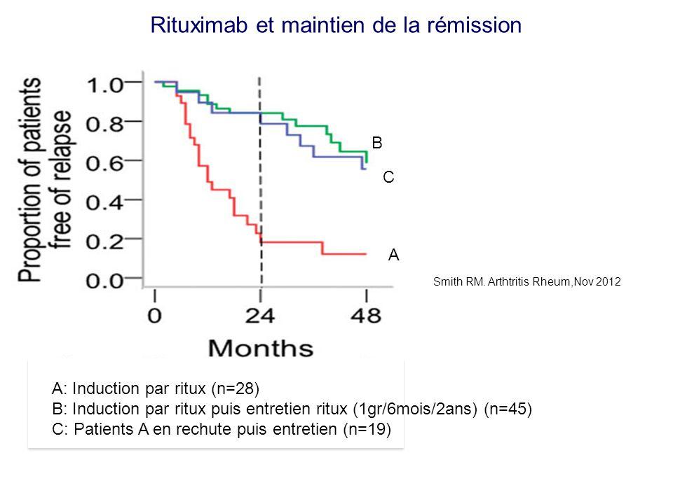 Rituximab et maintien de la rémission A: Induction par ritux (n=28) B: Induction par ritux puis entretien ritux (1gr/6mois/2ans) (n=45) C: Patients A