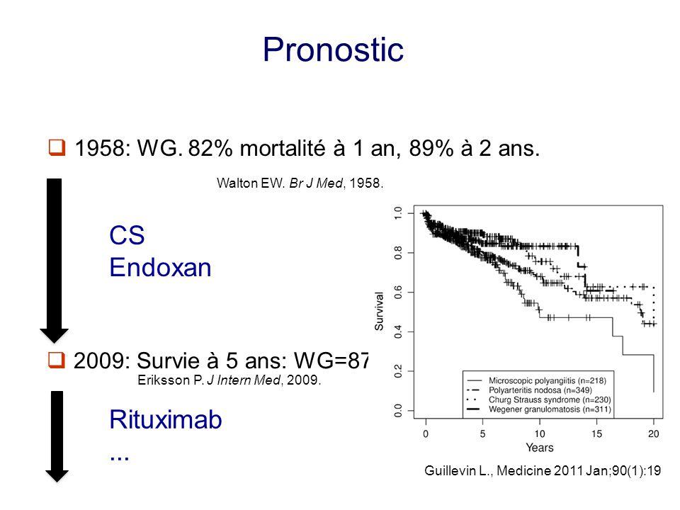 Pronostic 1958: WG. 82% mortalité à 1 an, 89% à 2 ans. Walton EW. Br J Med, 1958. 2009: Survie à 5 ans: WG=87% Eriksson P. J Intern Med, 2009. CS Endo
