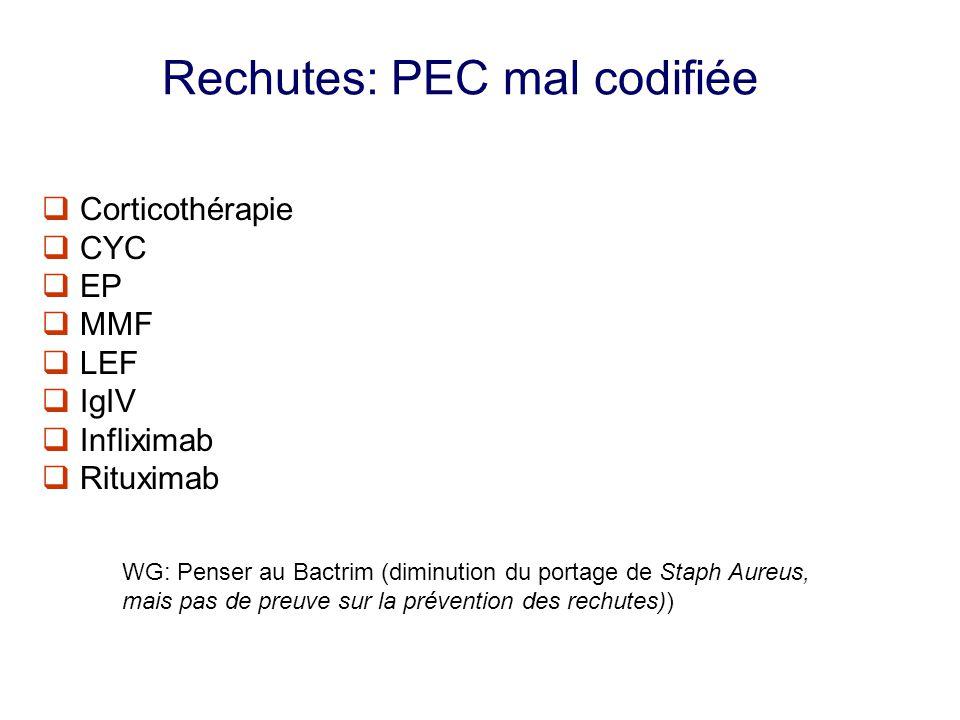 Rechutes: PEC mal codifiée Corticothérapie CYC EP MMF LEF IgIV Infliximab Rituximab WG: Penser au Bactrim (diminution du portage de Staph Aureus, mais