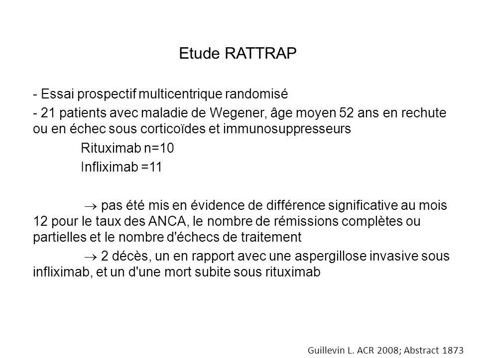 - Essai prospectif multicentrique randomisé - 21 patients avec maladie de Wegener, âge moyen 52 ans en rechute ou en échec sous corticoïdes et immunos