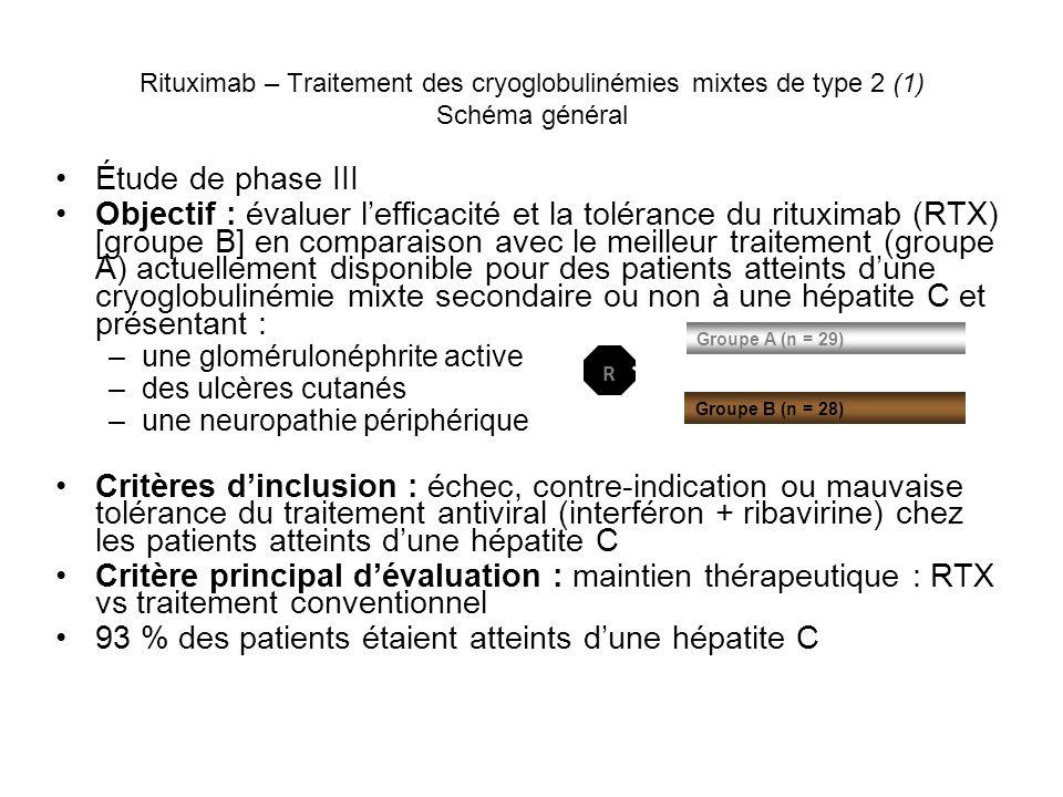 Rituximab – Traitement des cryoglobulinémies mixtes de type 2 (1) Schéma général Étude de phase III Objectif : évaluer lefficacité et la tolérance du