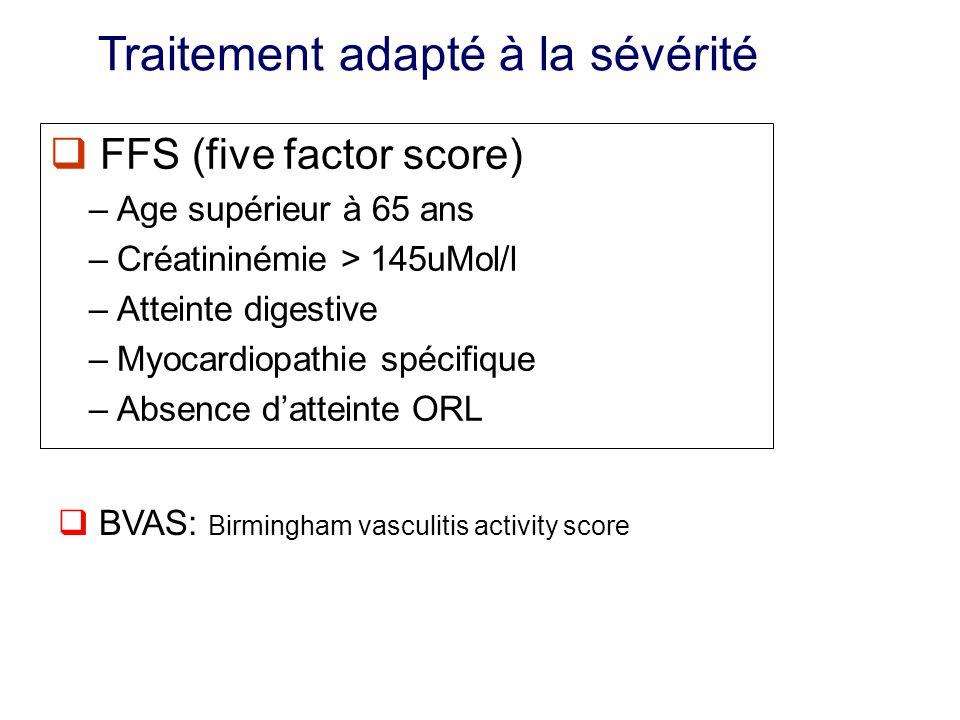 FFS (five factor score) –Age supérieur à 65 ans –Créatininémie > 145uMol/l –Atteinte digestive –Myocardiopathie spécifique –Absence datteinte ORL Trai