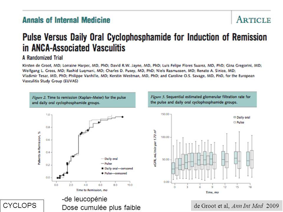 CYCLOPS de Groot et al, Ann Int Med 2009 -de leucopénie Dose cumulée plus faible
