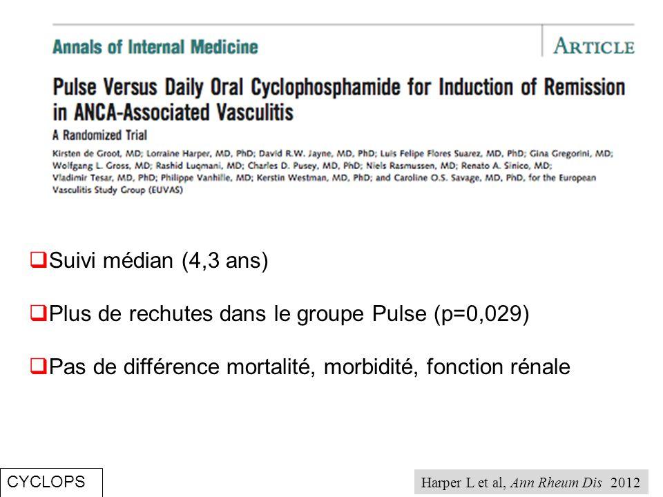 CYCLOPS Harper L et al, Ann Rheum Dis 2012 Suivi médian (4,3 ans) Plus de rechutes dans le groupe Pulse (p=0,029) Pas de différence mortalité, morbidi