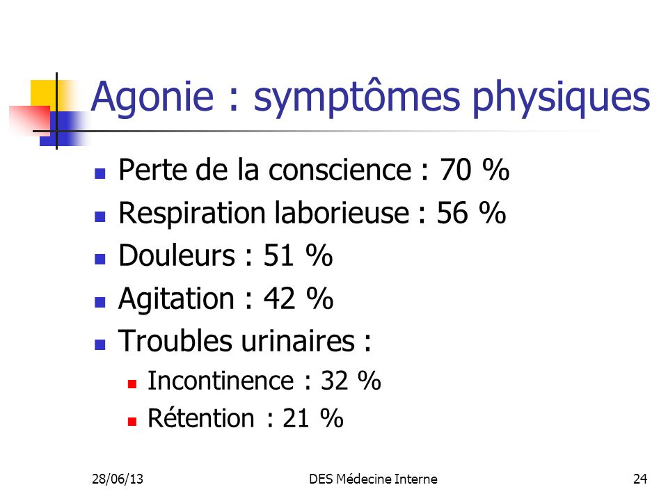 28/06/13DES Médecine Interne24 Agonie : symptômes physiques Perte de la conscience : 70 % Respiration laborieuse : 56 % Douleurs : 51 % Agitation : 42